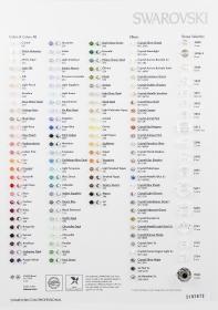 Cartela Culori pentru Cristale Hotfix si NoHotFix Swarovski Elements  Cartela Culori pentru Margele Swarovski Elements